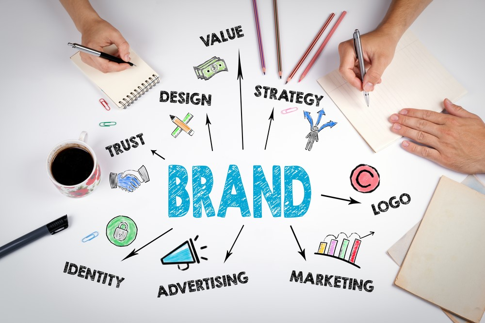 What is the Importance of Creating a Brand Personality?